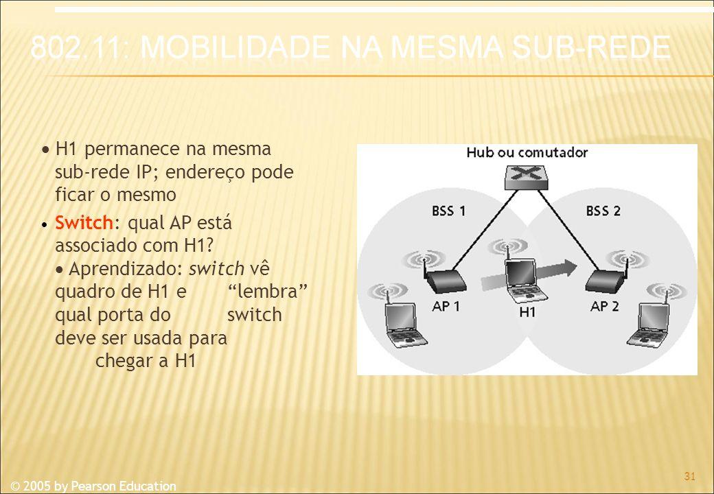 © 2005 by Pearson Education H1 permanece na mesma sub-rede IP; endereço pode ficar o mesmo Switch: qual AP está associado com H1.