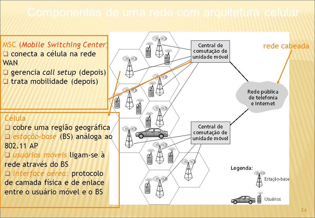 34 MSC (Mobile Switching Center) conecta a célula na rede WAN gerencia call setup (depois) trata mobilidade (depois) Célula cobre uma região geográfica estação-base (BS) análoga ao 802.11 AP usuários móveis ligam-se à rede através do BS interface aérea: protocolo de camada física e de enlace entre o usuário móvel e o BS rede cabeada Componentes de uma rede com arquitetura celular