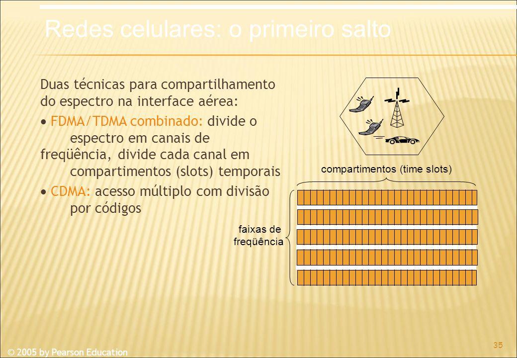 © 2005 by Pearson Education Duas técnicas para compartilhamento do espectro na interface aérea: FDMA/TDMA combinado: divide o espectro em canais de freqüência, divide cada canal em compartimentos (slots) temporais CDMA: acesso múltiplo com divisão por códigos 35 faixas de freqüência compartimentos (time slots) Redes celulares: o primeiro salto