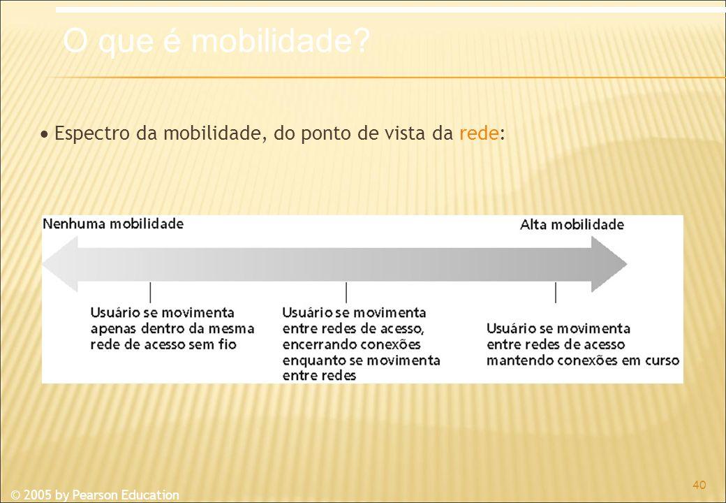 © 2005 by Pearson Education Espectro da mobilidade, do ponto de vista da rede: 40 O que é mobilidade