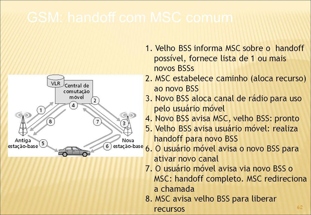 62 1. Velho BSS informa MSC sobre o handoff possível, fornece lista de 1 ou mais novos BSSs 2.