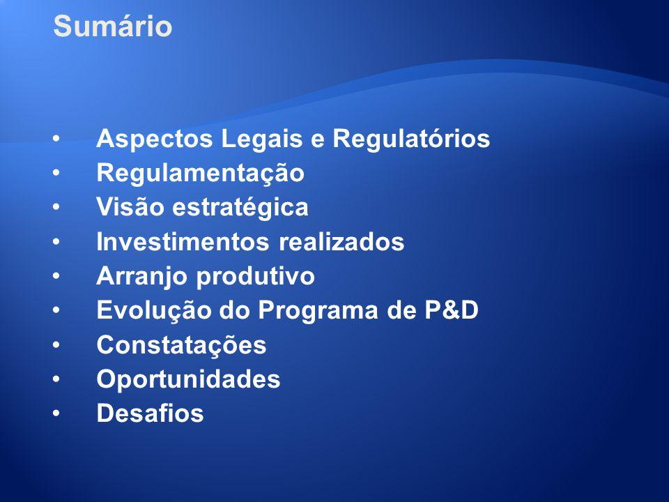Sumário Aspectos Legais e Regulatórios Regulamentação Visão estratégica Investimentos realizados Arranjo produtivo Evolução do Programa de P&D Constat