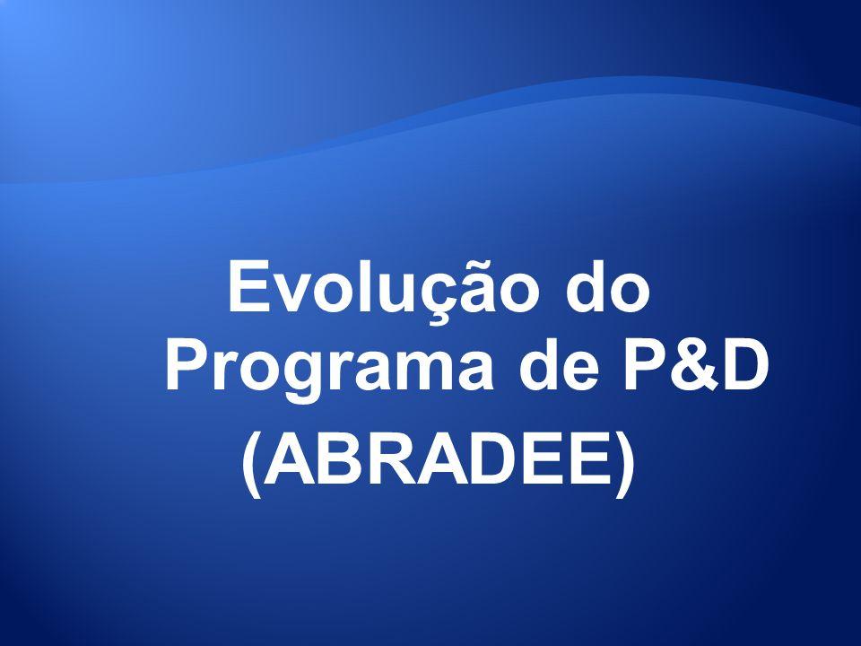 Evolução do Programa de P&D (ABRADEE)