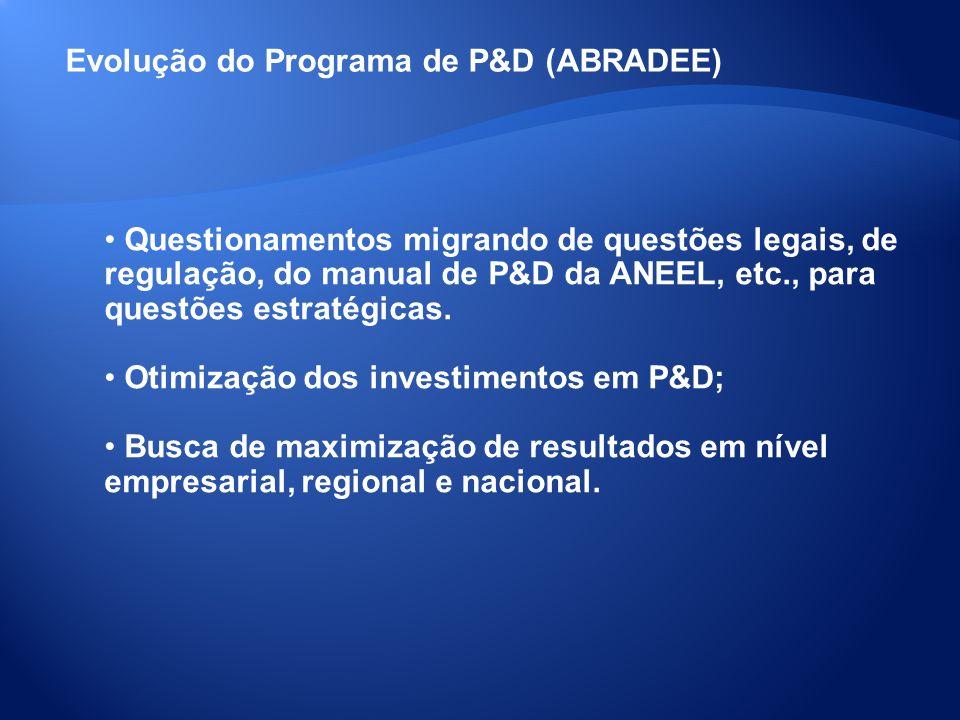 Evolução do Programa de P&D (ABRADEE) Questionamentos migrando de questões legais, de regulação, do manual de P&D da ANEEL, etc., para questões estrat