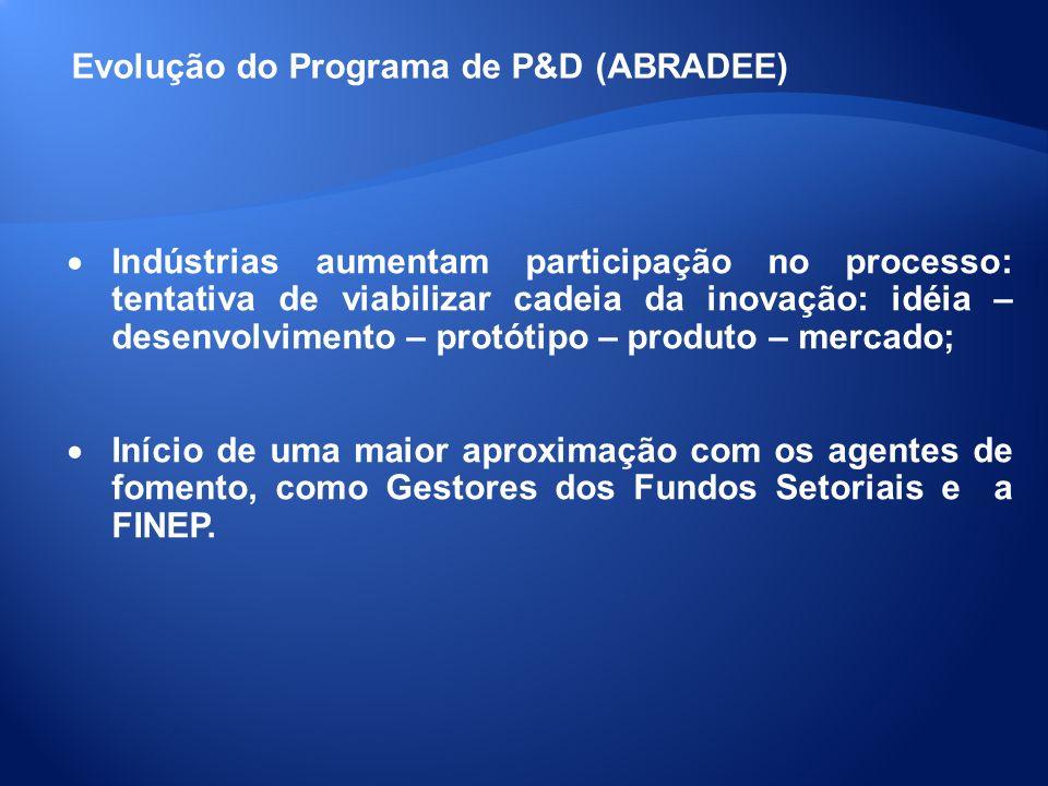 Evolução do Programa de P&D (ABRADEE) Indústrias aumentam participação no processo: tentativa de viabilizar cadeia da inovação: idéia – desenvolviment
