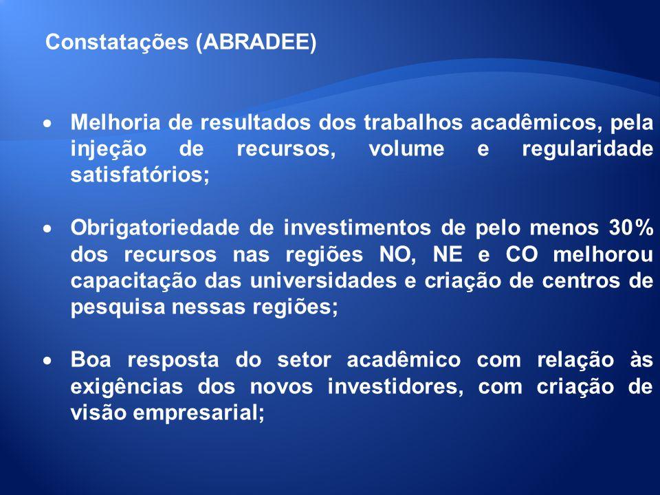Constatações (ABRADEE) Melhoria de resultados dos trabalhos acadêmicos, pela injeção de recursos, volume e regularidade satisfatórios; Obrigatoriedade