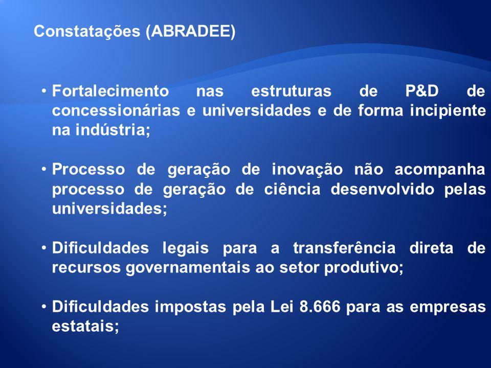 Constatações (ABRADEE) Fortalecimento nas estruturas de P&D de concessionárias e universidades e de forma incipiente na indústria; Processo de geração