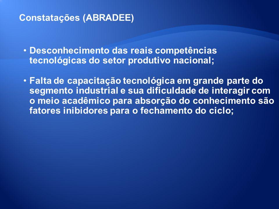 Constatações (ABRADEE) Desconhecimento das reais competências tecnológicas do setor produtivo nacional; Falta de capacitação tecnológica em grande par