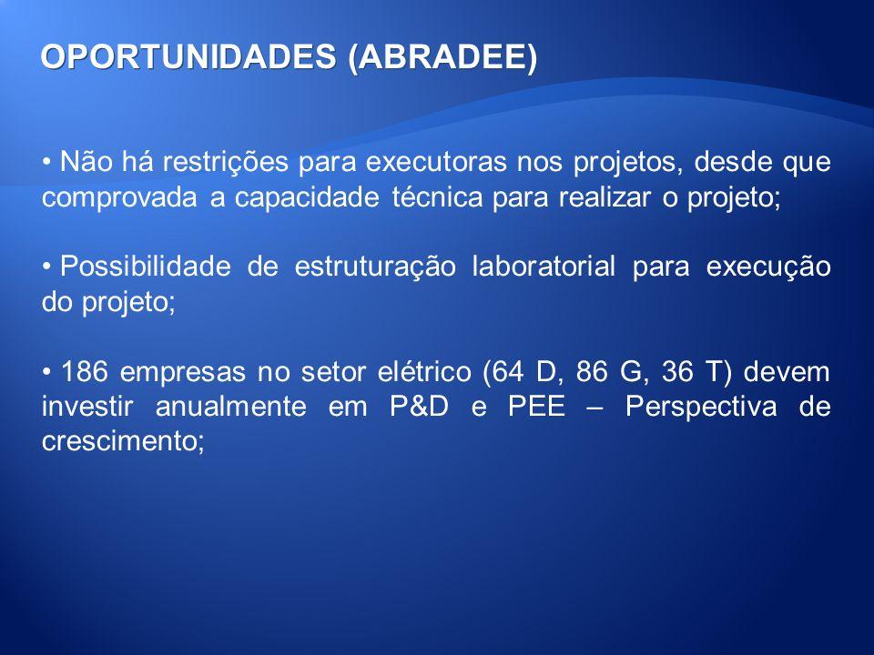 OPORTUNIDADES (ABRADEE) Não há restrições para executoras nos projetos, desde que comprovada a capacidade técnica para realizar o projeto; Possibilida
