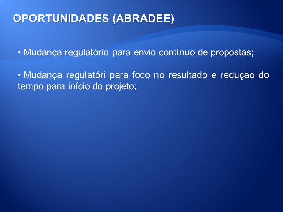 OPORTUNIDADES (ABRADEE) Mudança regulatório para envio contínuo de propostas; Mudança regulatóri para foco no resultado e redução do tempo para início
