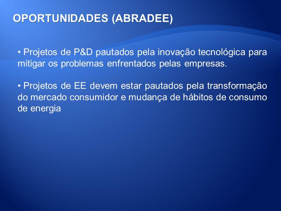 OPORTUNIDADES (ABRADEE) Projetos de P&D pautados pela inovação tecnológica para mitigar os problemas enfrentados pelas empresas. Projetos de EE devem