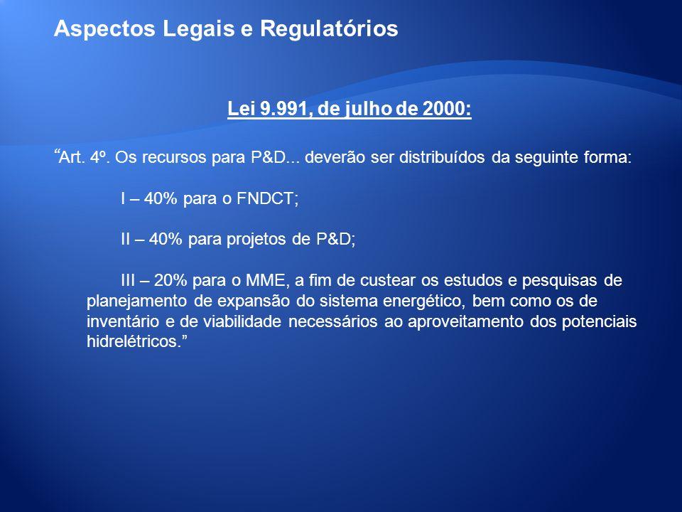 Lei 9.991, de julho de 2000: Art. 4º. Os recursos para P&D... deverão ser distribuídos da seguinte forma: I – 40% para o FNDCT; II – 40% para projetos