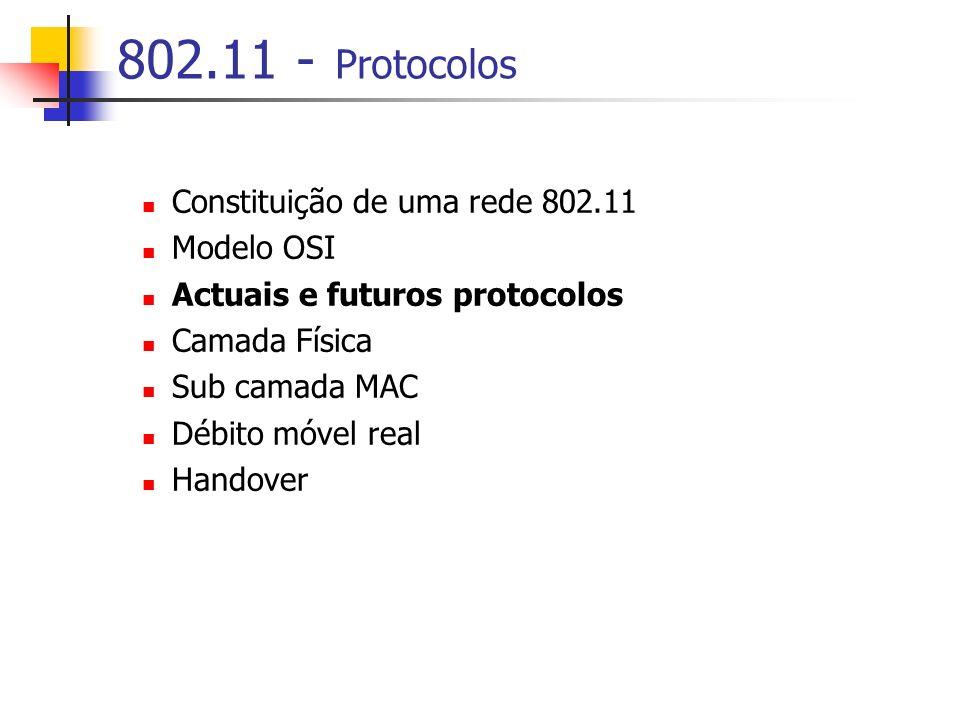 802.11 - Protocolos Constituição de uma rede 802.11 Modelo OSI Actuais e futuros protocolos Camada Física Sub camada MAC Débito móvel real Handover
