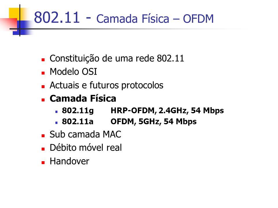 802.11 - Camada Física – OFDM Constituição de uma rede 802.11 Modelo OSI Actuais e futuros protocolos Camada Física 802.11g HRP-OFDM, 2.4GHz, 54 Mbps 802.11a OFDM, 5GHz, 54 Mbps Sub camada MAC Débito móvel real Handover