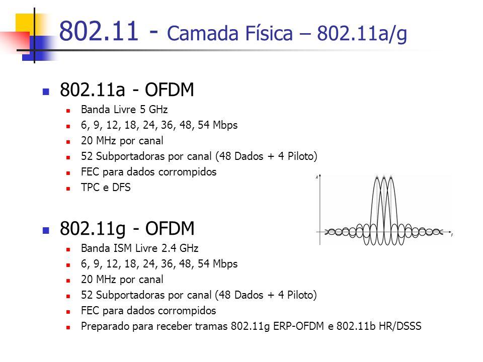 802.11 - Camada Física – 802.11a/g 802.11a - OFDM Banda Livre 5 GHz 6, 9, 12, 18, 24, 36, 48, 54 Mbps 20 MHz por canal 52 Subportadoras por canal (48 Dados + 4 Piloto) FEC para dados corrompidos TPC e DFS 802.11g - OFDM Banda ISM Livre 2.4 GHz 6, 9, 12, 18, 24, 36, 48, 54 Mbps 20 MHz por canal 52 Subportadoras por canal (48 Dados + 4 Piloto) FEC para dados corrompidos Preparado para receber tramas 802.11g ERP-OFDM e 802.11b HR/DSSS