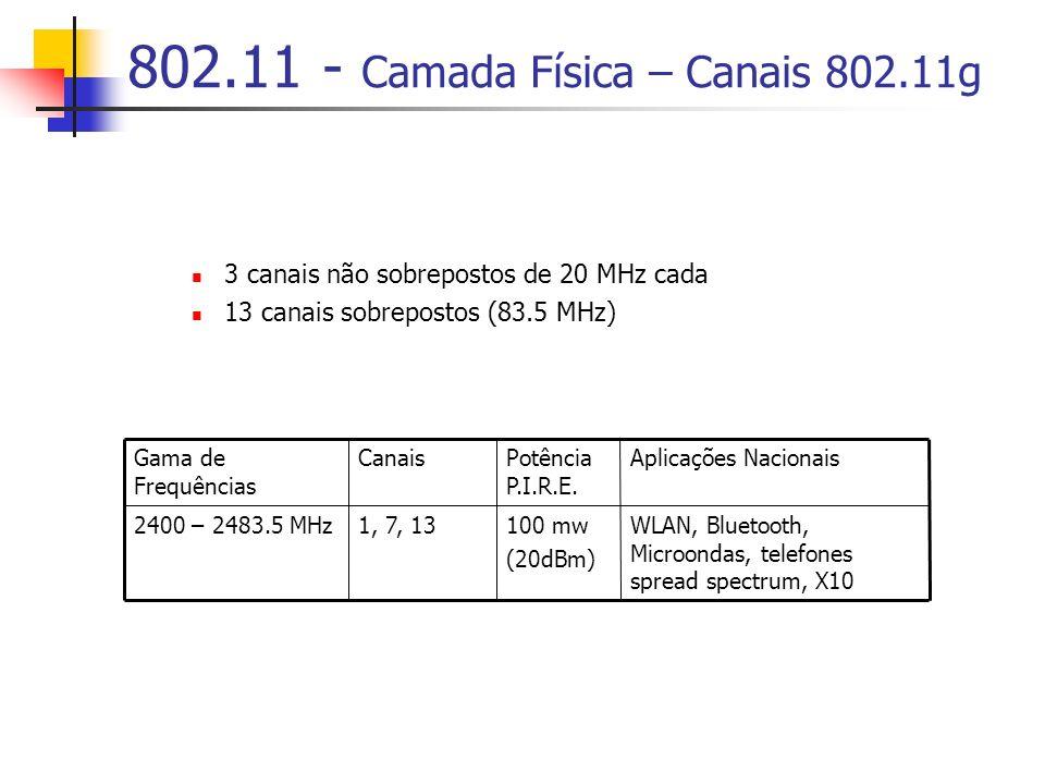 802.11 - Camada Física – Canais 802.11g 2400 – 2483.5 MHz Gama de Frequências WLAN, Bluetooth, Microondas, telefones spread spectrum, X10 100 mw (20dBm) 1, 7, 13 Aplicações NacionaisPotência P.I.R.E.
