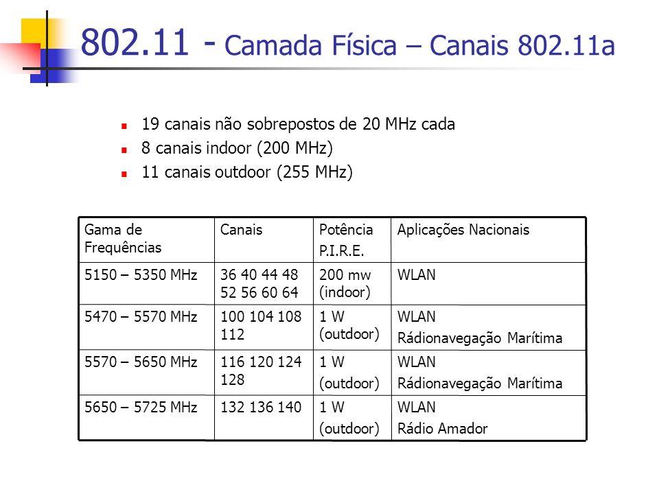 802.11 - Camada Física – Canais 802.11a 5650 – 5725 MHz 5570 – 5650 MHz 5470 – 5570 MHz 5150 – 5350 MHz Gama de Frequências WLAN Rádio Amador 1 W (outdoor) 132 136 140 WLAN Rádionavegação Marítima 1 W (outdoor) 116 120 124 128 WLAN Rádionavegação Marítima 1 W (outdoor) 100 104 108 112 WLAN200 mw (indoor) 36 40 44 48 52 56 60 64 Aplicações NacionaisPotência P.I.R.E.