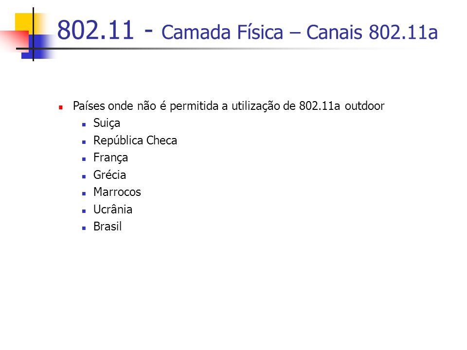 802.11 - Camada Física – Canais 802.11a Países onde não é permitida a utilização de 802.11a outdoor Suiça República Checa França Grécia Marrocos Ucrânia Brasil