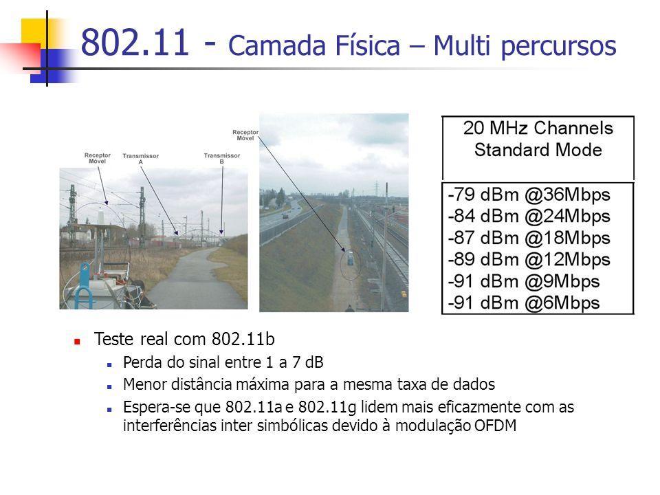 802.11 - Camada Física – Multi percursos Teste real com 802.11b Perda do sinal entre 1 a 7 dB Menor distância máxima para a mesma taxa de dados Espera-se que 802.11a e 802.11g lidem mais eficazmente com as interferências inter simbólicas devido à modulação OFDM