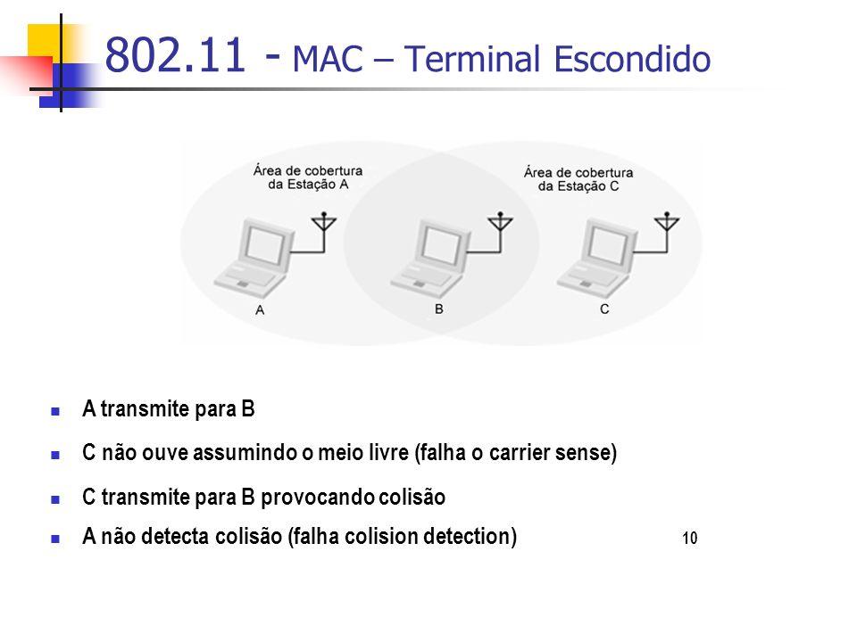 802.11 - MAC – Terminal Escondido A transmite para B C não ouve assumindo o meio livre (falha o carrier sense) C transmite para B provocando colisão A não detecta colisão (falha colision detection) 10