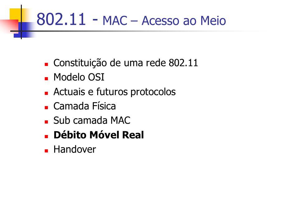 802.11 - MAC – Acesso ao Meio Constituição de uma rede 802.11 Modelo OSI Actuais e futuros protocolos Camada Física Sub camada MAC Débito Móvel Real Handover