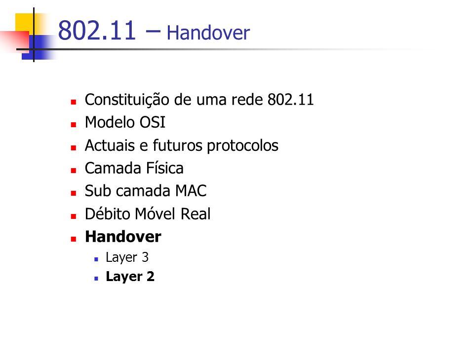 802.11 – Handover Constituição de uma rede 802.11 Modelo OSI Actuais e futuros protocolos Camada Física Sub camada MAC Débito Móvel Real Handover Layer 3 Layer 2