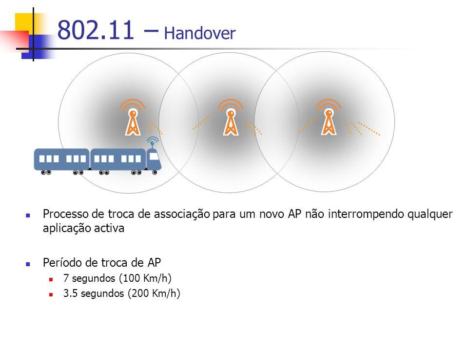 802.11 – Handover Processo de troca de associação para um novo AP não interrompendo qualquer aplicação activa Período de troca de AP 7 segundos (100 Km/h) 3.5 segundos (200 Km/h)