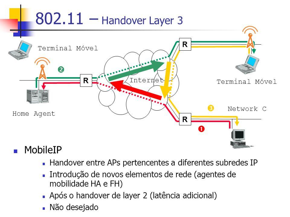 802.11 – Handover Layer 3 MobileIP Handover entre APs pertencentes a diferentes subredes IP Introdução de novos elementos de rede (agentes de mobilidade HA e FH) Após o handover de layer 2 (latência adicional) Não desejado Internet R Terminal Móvel R R Network C Home Agent Terminal Móvel