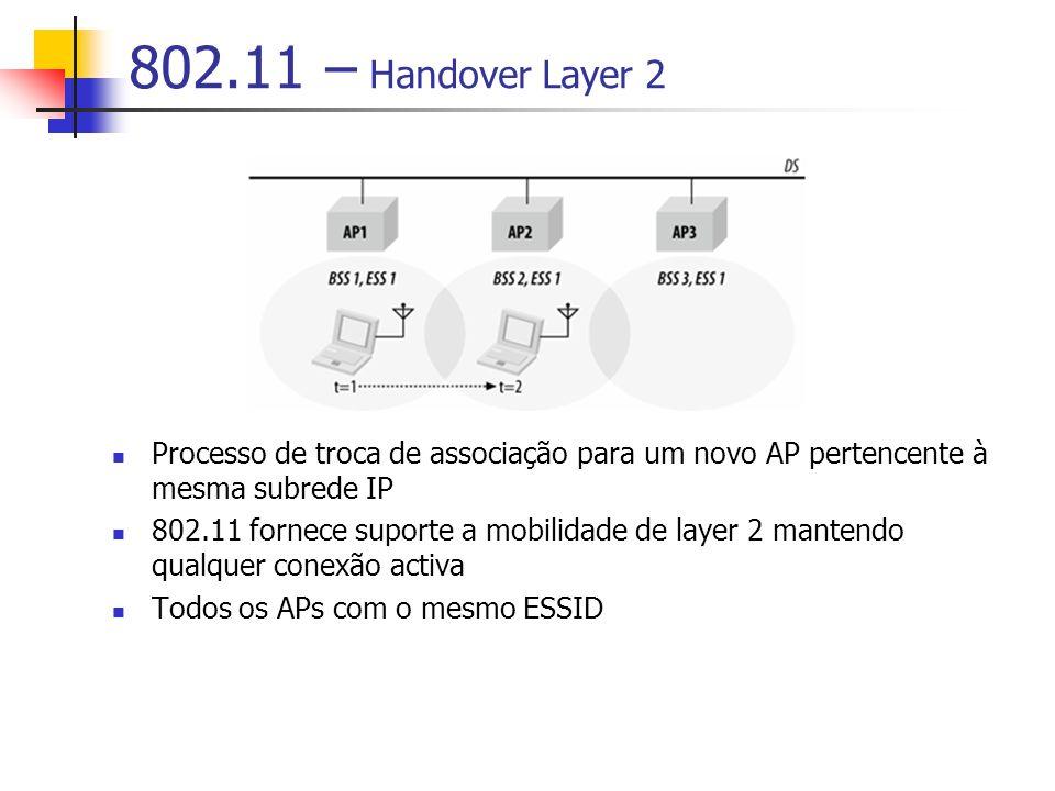 802.11 – Handover Layer 2 Processo de troca de associação para um novo AP pertencente à mesma subrede IP 802.11 fornece suporte a mobilidade de layer 2 mantendo qualquer conexão activa Todos os APs com o mesmo ESSID
