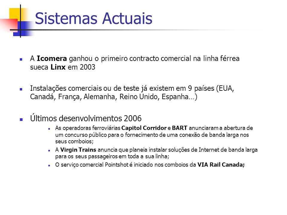 Sistemas Actuais A Icomera ganhou o primeiro contracto comercial na linha férrea sueca Linx em 2003 Instalações comerciais ou de teste já existem em 9