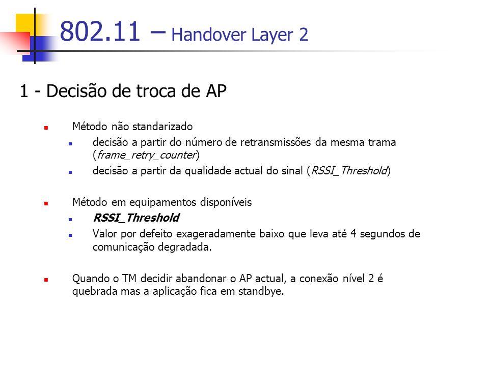 802.11 – Handover Layer 2 1 - Decisão de troca de AP Método não standarizado decisão a partir do número de retransmissões da mesma trama (frame_retry_