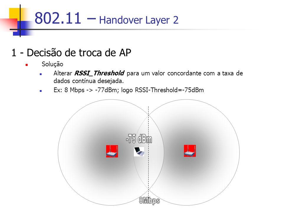 802.11 – Handover Layer 2 1 - Decisão de troca de AP Solução Alterar RSSI_Threshold para um valor concordante com a taxa de dados contínua desejada.