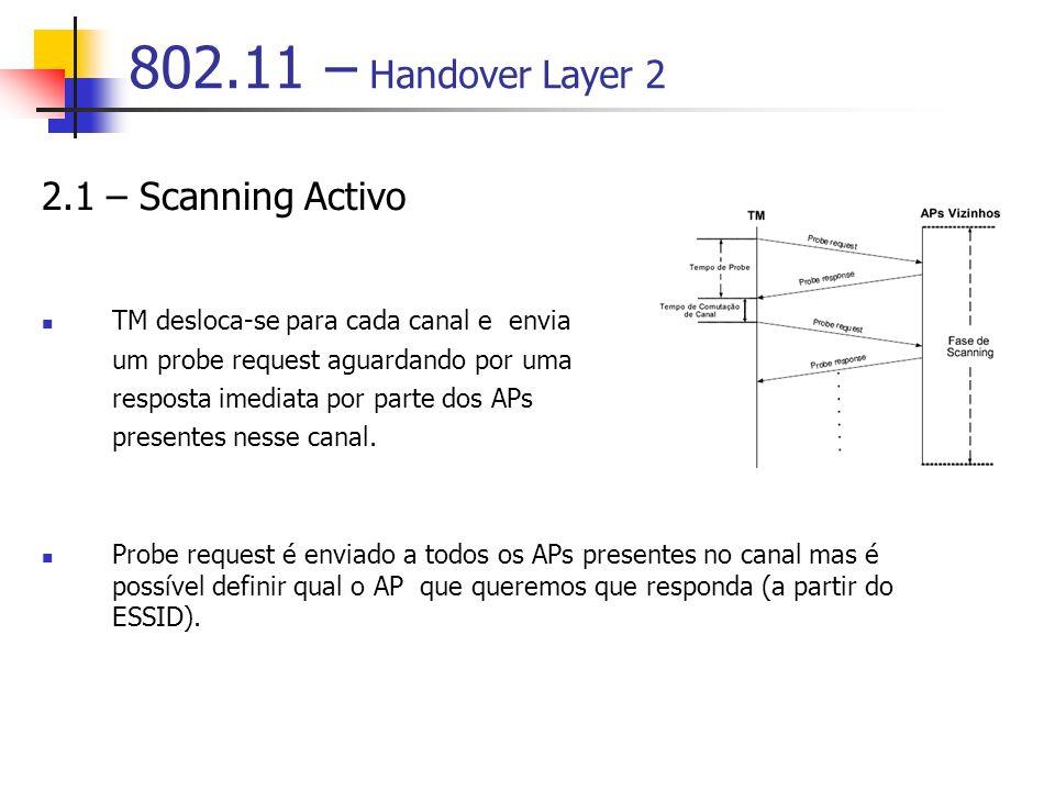 802.11 – Handover Layer 2 2.1 – Scanning Activo TM desloca-se para cada canal e envia um probe request aguardando por uma resposta imediata por parte dos APs presentes nesse canal.