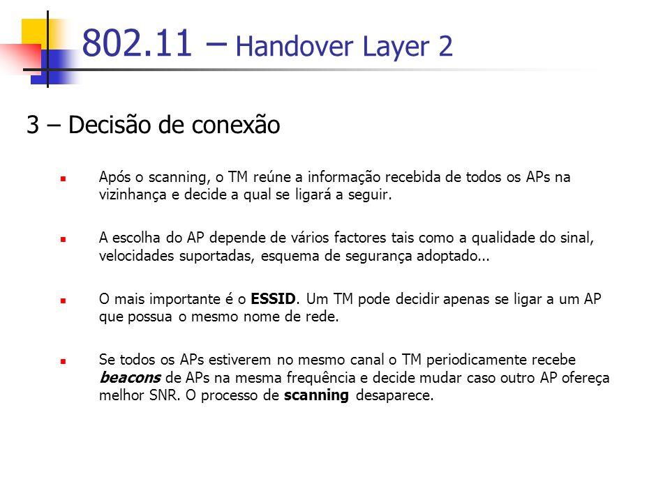 802.11 – Handover Layer 2 3 – Decisão de conexão Após o scanning, o TM reúne a informação recebida de todos os APs na vizinhança e decide a qual se ligará a seguir.