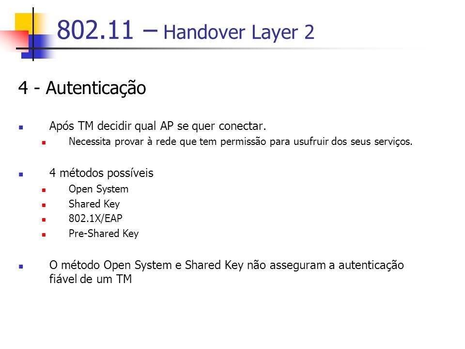 802.11 – Handover Layer 2 4 - Autenticação Após TM decidir qual AP se quer conectar. Necessita provar à rede que tem permissão para usufruir dos seus