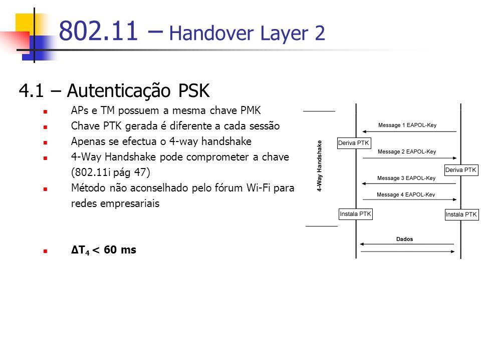 802.11 – Handover Layer 2 4.1 – Autenticação PSK APs e TM possuem a mesma chave PMK Chave PTK gerada é diferente a cada sessão Apenas se efectua o 4-way handshake 4-Way Handshake pode comprometer a chave (802.11i pág 47) Método não aconselhado pelo fórum Wi-Fi para redes empresariais ΔT 4 < 60 ms