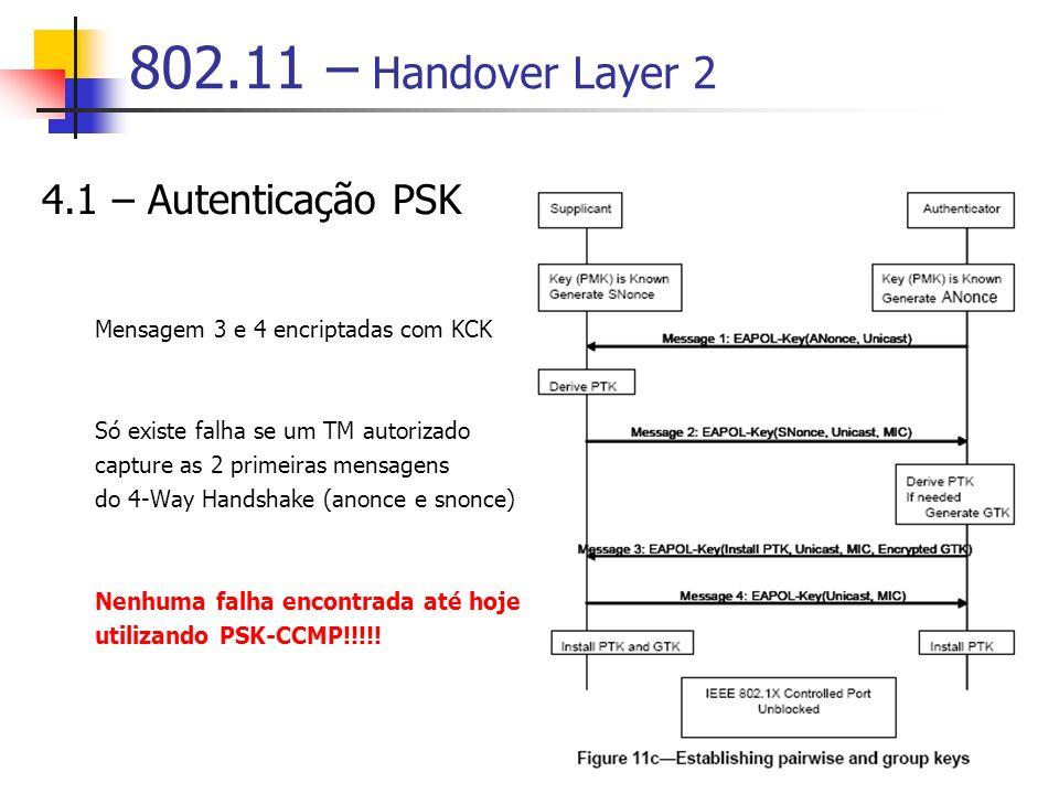 802.11 – Handover Layer 2 4.1 – Autenticação PSK Mensagem 3 e 4 encriptadas com KCK Só existe falha se um TM autorizado capture as 2 primeiras mensagens do 4-Way Handshake (anonce e snonce) Nenhuma falha encontrada até hoje utilizando PSK-CCMP!!!!!