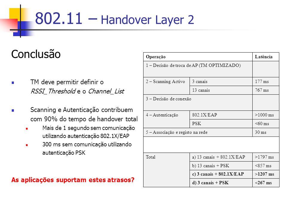 802.11 – Handover Layer 2 Conclusão TM deve permitir definir o RSSI_Threshold e o Channel_List Scanning e Autenticação contribuem com 90% do tempo de handover total Mais de 1 segundo sem comunicação utilizando autenticação 802.1X/EAP 300 ms sem comunicação utilizando autenticação PSK As aplicações suportam estes atrasos.