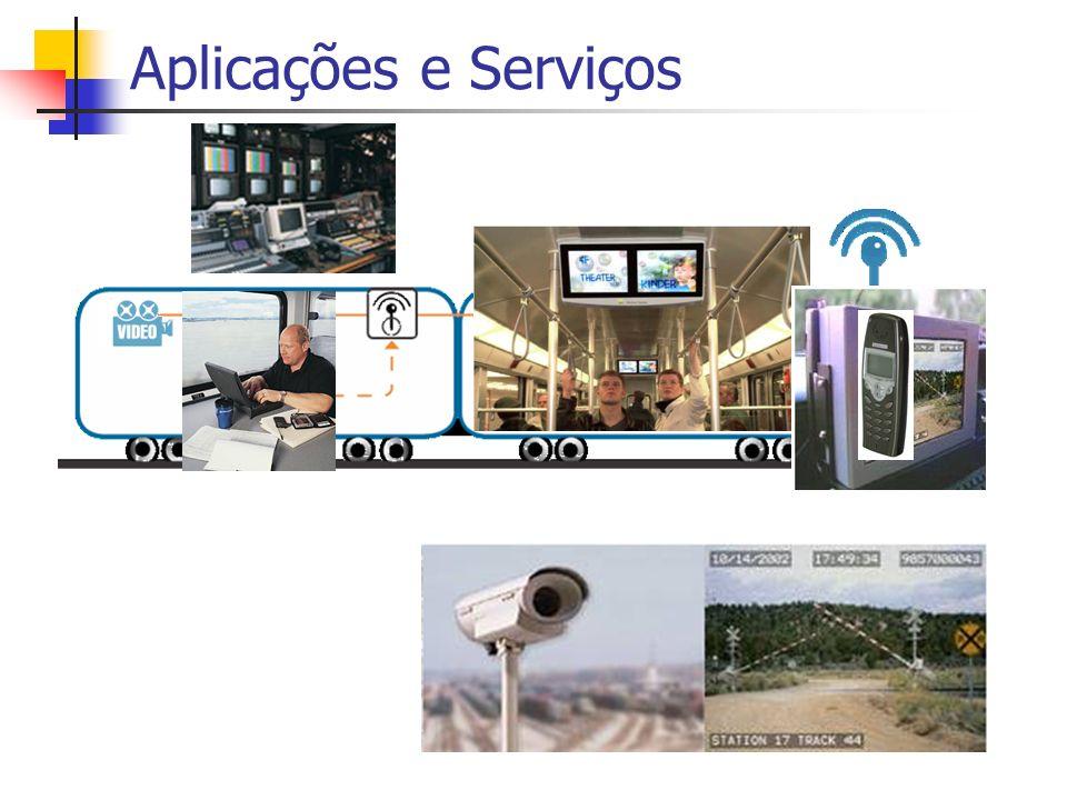 Aplicações e Serviços