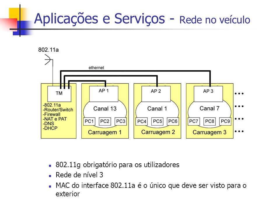 Aplicações e Serviços - Rede no veículo 802.11g obrigatório para os utilizadores Rede de nível 3 MAC do interface 802.11a é o único que deve ser visto