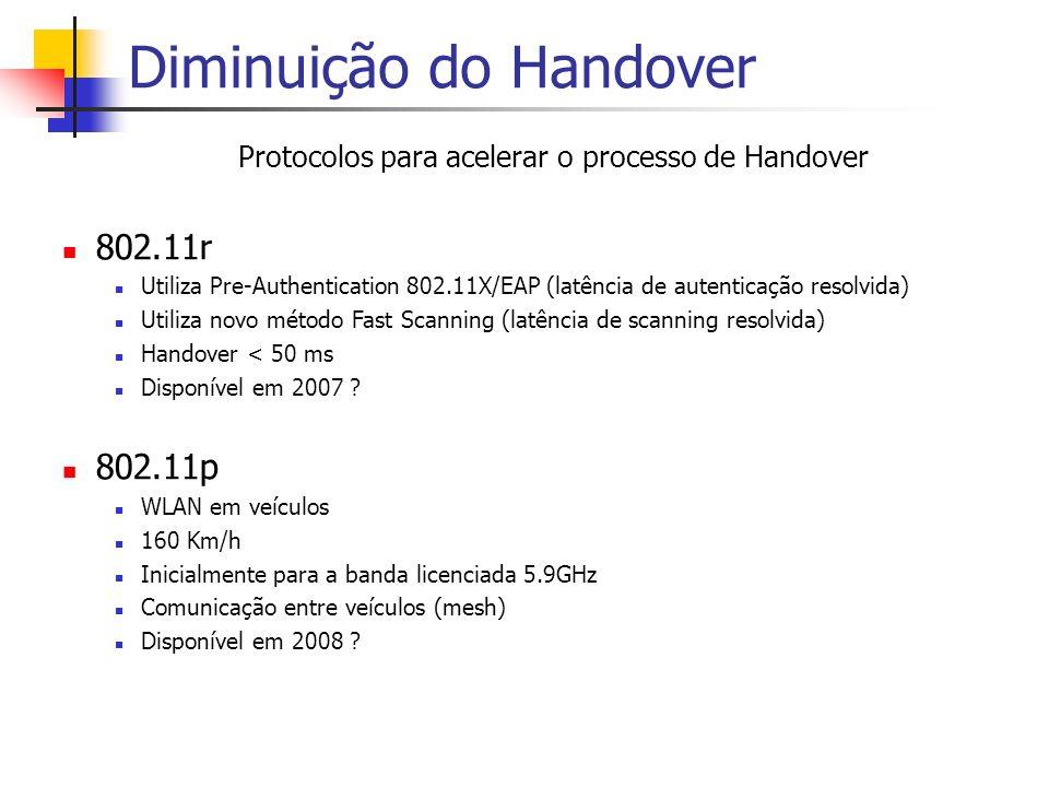 Diminuição do Handover Protocolos para acelerar o processo de Handover 802.11r Utiliza Pre-Authentication 802.11X/EAP (latência de autenticação resolvida) Utiliza novo método Fast Scanning (latência de scanning resolvida) Handover < 50 ms Disponível em 2007 .