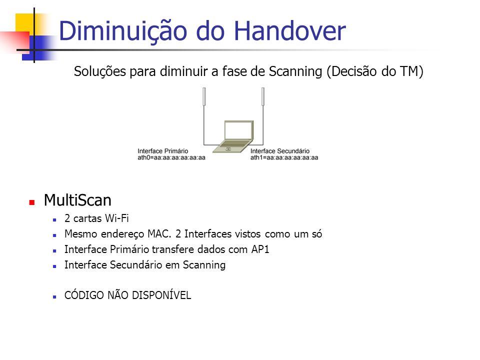 Diminuição do Handover Soluções para diminuir a fase de Scanning (Decisão do TM) MultiScan 2 cartas Wi-Fi Mesmo endereço MAC. 2 Interfaces vistos como
