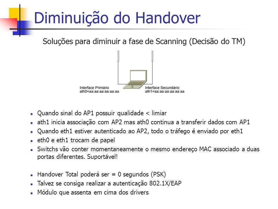 Diminuição do Handover Soluções para diminuir a fase de Scanning (Decisão do TM) Quando sinal do AP1 possuir qualidade < limiar ath1 inicia associação com AP2 mas ath0 continua a transferir dados com AP1 Quando eth1 estiver autenticado ao AP2, todo o tráfego é enviado por eth1 eth0 e eth1 trocam de papel Switchs vão conter momentaneamente o mesmo endereço MAC associado a duas portas diferentes.