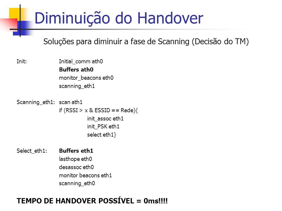 Diminuição do Handover Soluções para diminuir a fase de Scanning (Decisão do TM) Init:Initial_comm ath0 Buffers ath0 monitor_beacons eth0 scanning_eth1 Scanning_eth1:scan ath1 if (RSSI > x & ESSID == Rede){ init_assoc eth1 init_PSK eth1 select eth1} Select_eth1:Buffers eth1 lasthope eth0 desassoc eth0 monitor beacons eth1 scanning_eth0 TEMPO DE HANDOVER POSSÍVEL = 0ms!!!!
