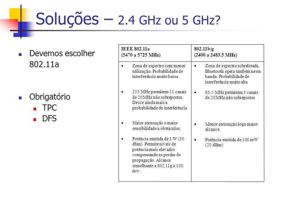 Soluções – 2.4 GHz ou 5 GHz? Devemos escolher 802.11a Obrigatório TPC DFS Zona de espectro sobrelotada. Bluetooth opera também nesta banda. Probabilid