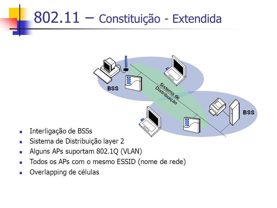 802.11 – Constituição - Extendida Interligação de BSSs Sistema de Distribuição layer 2 Alguns APs suportam 802.1Q (VLAN) Todos os APs com o mesmo ESSID (nome de rede) Overlapping de células