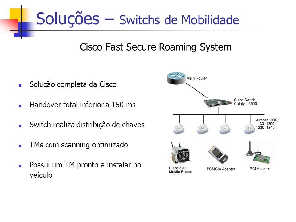 Soluções – Switchs de Mobilidade Cisco Fast Secure Roaming System Solução completa da Cisco Handover total inferior a 150 ms Switch realiza distribição de chaves TMs com scanning optimizado Possui um TM pronto a instalar no veículo