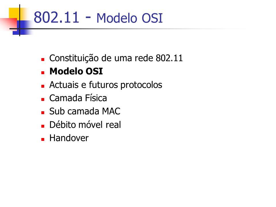 802.11 - Modelo OSI Constituição de uma rede 802.11 Modelo OSI Actuais e futuros protocolos Camada Física Sub camada MAC Débito móvel real Handover