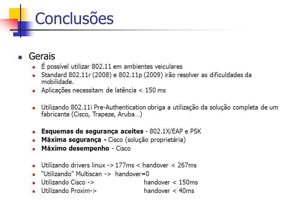 Gerais É possível utilizar 802.11 em ambientes veiculares Standard 802.11r (2008) e 802.11p (2009) irão resolver as dificuldades da mobilidade. Aplica