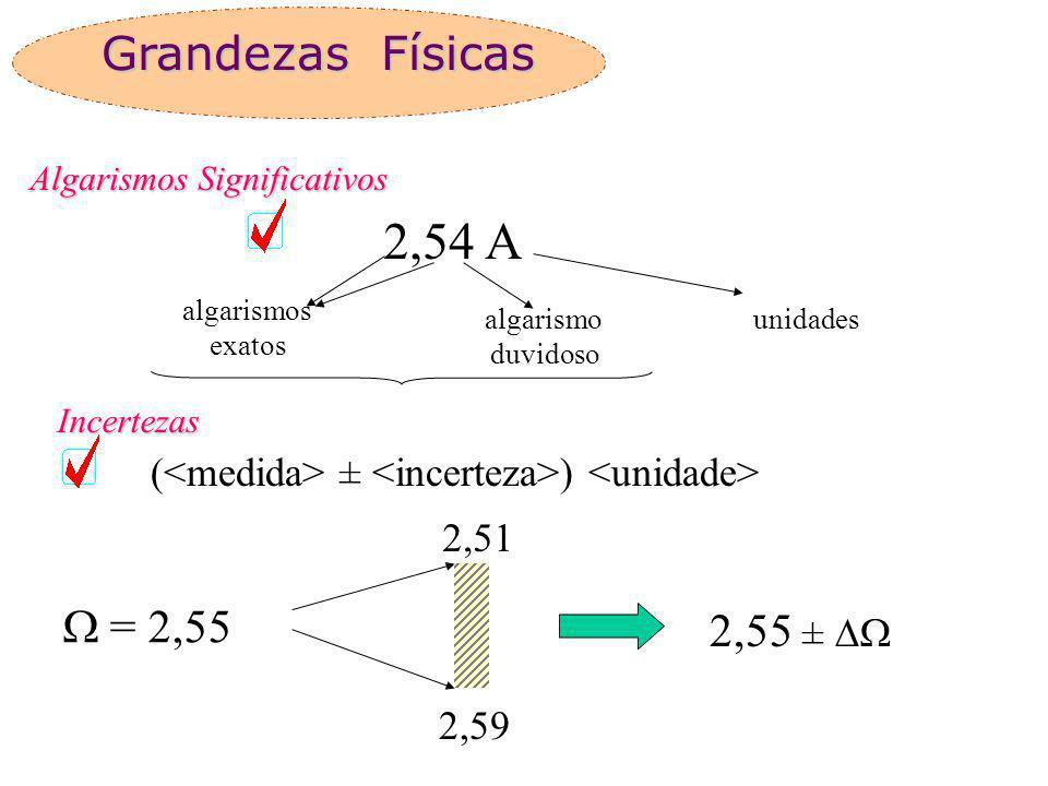 Grandezas Físicas Grandezas Físicas Algarismos Significativos 2,54 A algarismos exatos algarismo duvidoso unidades Incertezas ( ± ) 2,51 2,59 = 2,55 2,55 ±